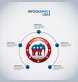 republican party elephant usa icon vector image