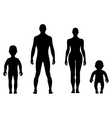 Full length front human silhouette set vector image vector image