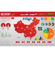 China transportation and logistics Delivery and vector image vector image