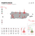 map puerto rico epidemic and quarantine vector image vector image