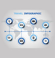 infographic design with travel icons vector image vector image