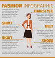 girl in autumn suit fashion infographic vector image vector image