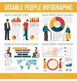 disabled people infographic set vector image vector image