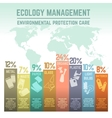 waste ecology management environmental protection vector image
