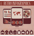 Retro Infographic Phone Design vector image vector image