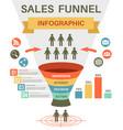 sale funnel digital marketing financial filter vector image vector image