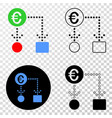 euro cash flow eps icon with contour vector image vector image