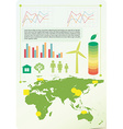 An infochart showing the environment vector image vector image