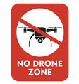 no drone zone vector image