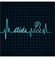 Heartbeat make aids word and symbol vector image vector image